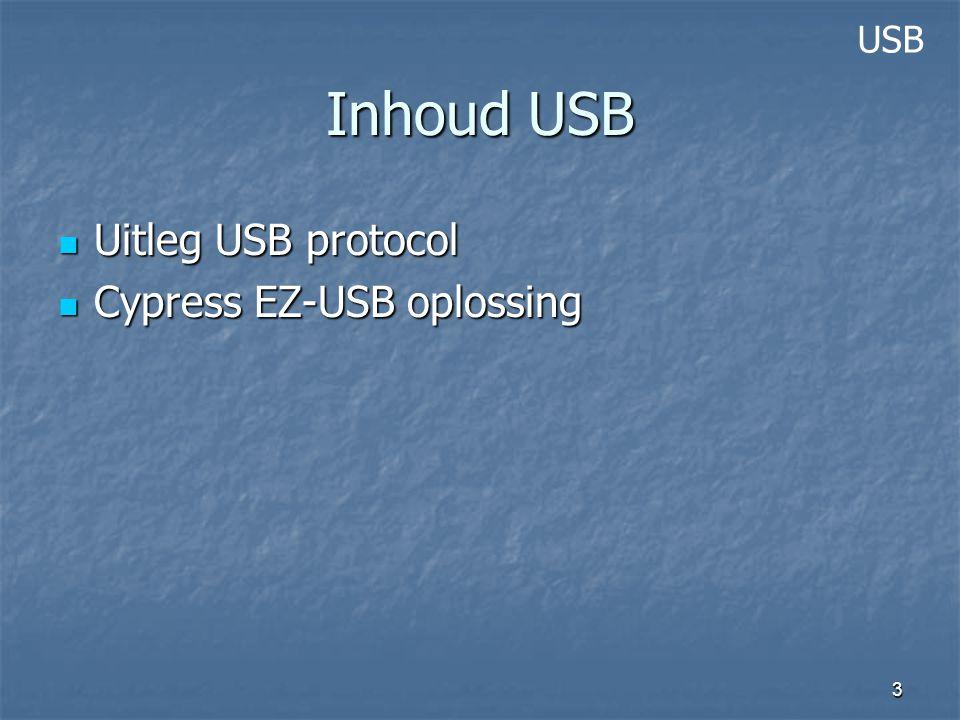 3 Inhoud USB Uitleg USB protocol Uitleg USB protocol Cypress EZ-USB oplossing Cypress EZ-USB oplossing USB