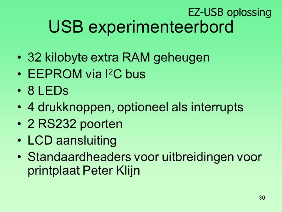 EZ-USB oplossing 30 USB experimenteerbord 32 kilobyte extra RAM geheugen EEPROM via I 2 C bus 8 LEDs 4 drukknoppen, optioneel als interrupts 2 RS232 poorten LCD aansluiting Standaardheaders voor uitbreidingen voor printplaat Peter Klijn