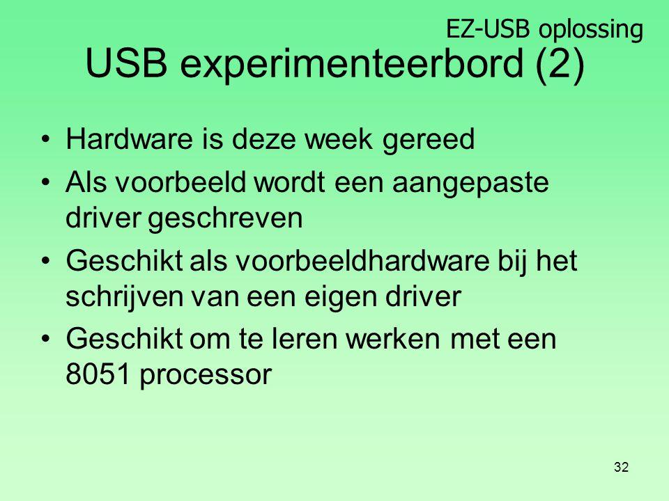 EZ-USB oplossing 32 USB experimenteerbord (2) Hardware is deze week gereed Als voorbeeld wordt een aangepaste driver geschreven Geschikt als voorbeeldhardware bij het schrijven van een eigen driver Geschikt om te leren werken met een 8051 processor