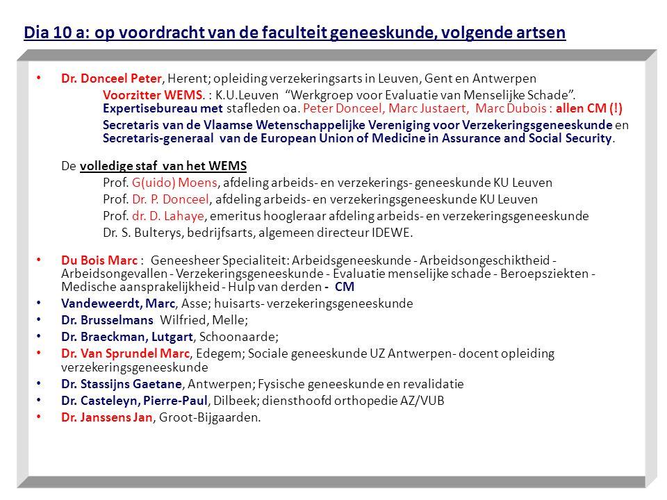 """Dr. Donceel Peter, Herent; opleiding verzekeringsarts in Leuven, Gent en Antwerpen Voorzitter WEMS. : K.U.Leuven """"Werkgroep voor Evaluatie van Menseli"""