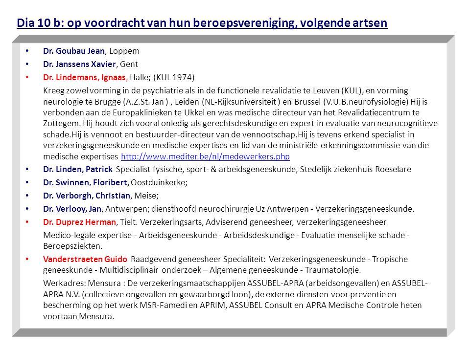 Dr. Goubau Jean, Loppem Dr. Janssens Xavier, Gent Dr. Lindemans, Ignaas, Halle; (KUL 1974) Kreeg zowel vorming in de psychiatrie als in de functionele