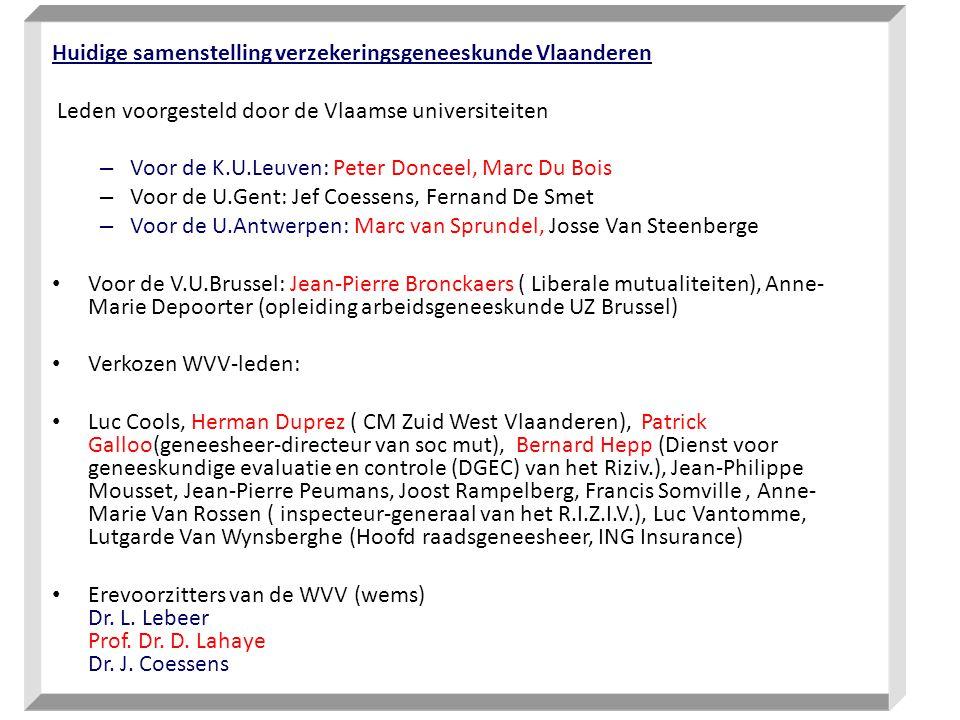 Huidige samenstelling verzekeringsgeneeskunde Vlaanderen Leden voorgesteld door de Vlaamse universiteiten – Voor de K.U.Leuven: Peter Donceel, Marc Du Bois – Voor de U.Gent: Jef Coessens, Fernand De Smet – Voor de U.Antwerpen: Marc van Sprundel, Josse Van Steenberge Voor de V.U.Brussel: Jean-Pierre Bronckaers ( Liberale mutualiteiten), Anne- Marie Depoorter (opleiding arbeidsgeneeskunde UZ Brussel) Verkozen WVV-leden: Luc Cools, Herman Duprez ( CM Zuid West Vlaanderen), Patrick Galloo(geneesheer-directeur van soc mut), Bernard Hepp (Dienst voor geneeskundige evaluatie en controle (DGEC) van het Riziv.), Jean-Philippe Mousset, Jean-Pierre Peumans, Joost Rampelberg, Francis Somville, Anne- Marie Van Rossen ( inspecteur-generaal van het R.I.Z.I.V.), Luc Vantomme, Lutgarde Van Wynsberghe (Hoofd raadsgeneesheer, ING Insurance) Erevoorzitters van de WVV (wems) Dr.