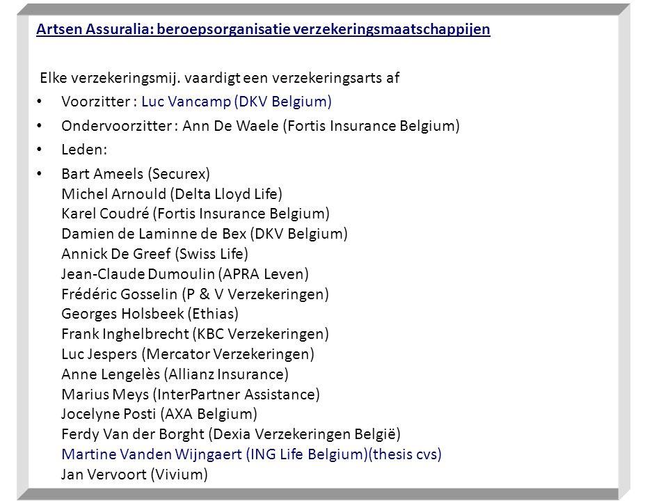 Artsen Assuralia: beroepsorganisatie verzekeringsmaatschappijen Elke verzekeringsmij. vaardigt een verzekeringsarts af Voorzitter : Luc Vancamp (DKV B