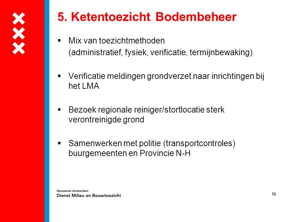 16 5. Ketentoezicht Bodembeheer  Mix van toezichtmethoden (administratief, fysiek, verificatie, termijnbewaking)  Verificatie meldingen grondverzet