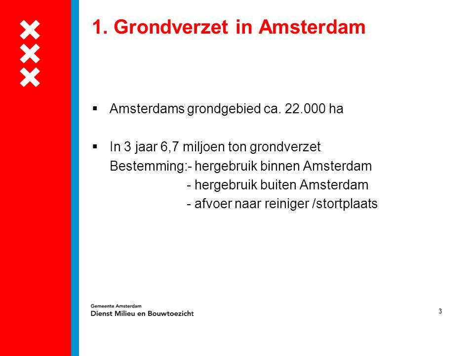 3 1. Grondverzet in Amsterdam  Amsterdams grondgebied ca. 22.000 ha  In 3 jaar 6,7 miljoen ton grondverzet Bestemming:- hergebruik binnen Amsterdam