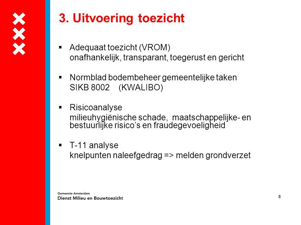 8 3. Uitvoering toezicht  Adequaat toezicht (VROM) onafhankelijk, transparant, toegerust en gericht  Normblad bodembeheer gemeentelijke taken SIKB 8