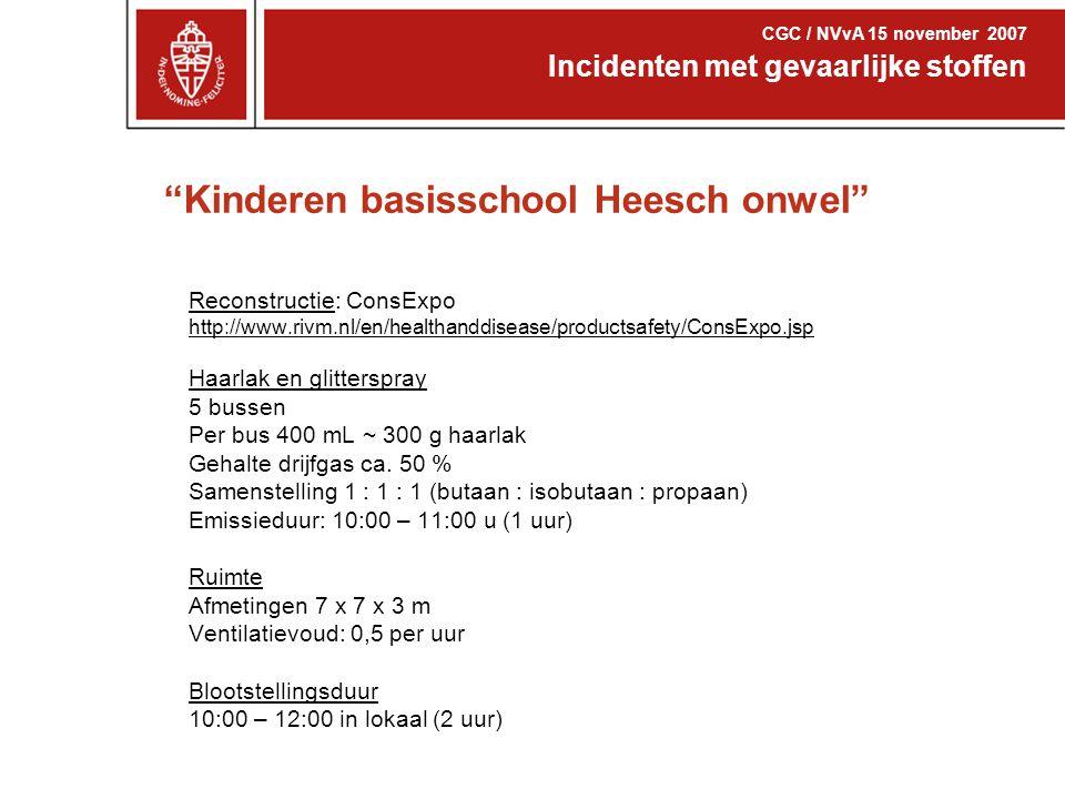"""Kinderen basisschool Heesch onwel"" Reconstructie: ConsExpo http://www.rivm.nl/en/healthanddisease/productsafety/ConsExpo.jsp Haarlak en glitterspray"