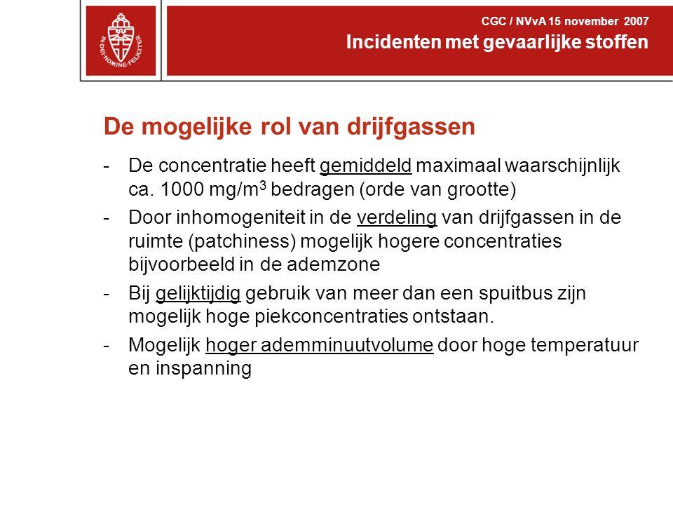 De mogelijke rol van drijfgassen Incidenten met gevaarlijke stoffen CGC / NVvA 15 november 2007 -De concentratie heeft gemiddeld maximaal waarschijnli