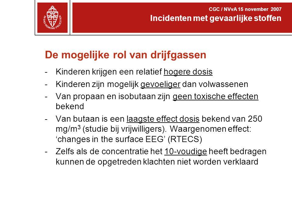 De mogelijke rol van drijfgassen Incidenten met gevaarlijke stoffen CGC / NVvA 15 november 2007 -Kinderen krijgen een relatief hogere dosis -Kinderen