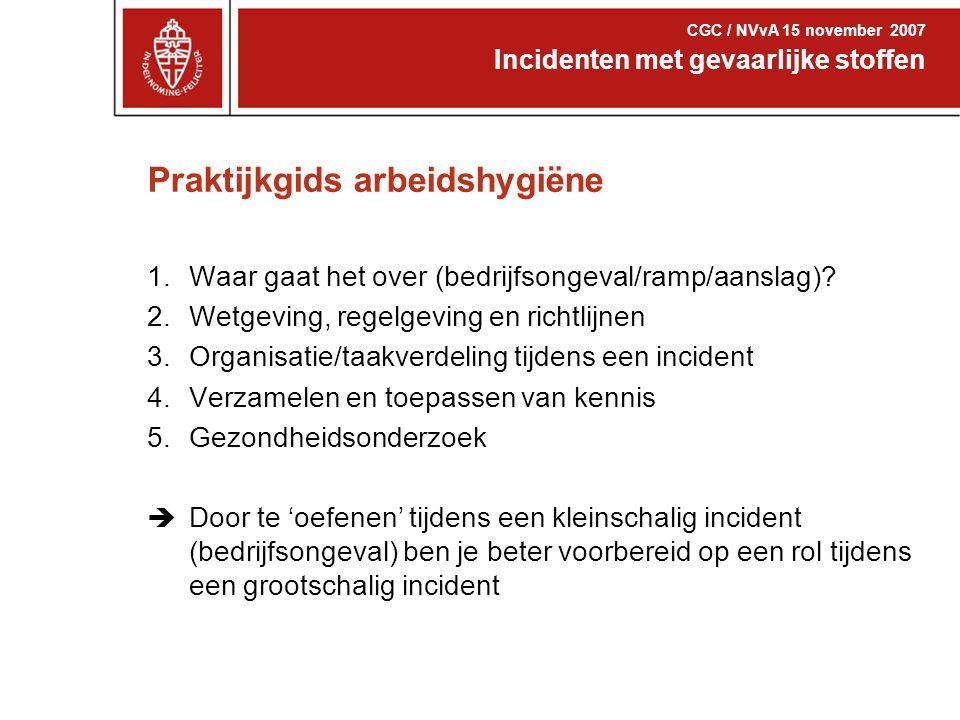 Kinderen basisschool Heesch onwel Reconstructie: ConsExpo http://www.rivm.nl/en/healthanddisease/productsafety/ConsExpo.jsp Haarlak en glitterspray 5 bussen Per bus 400 mL ~ 300 g haarlak Gehalte drijfgas ca.