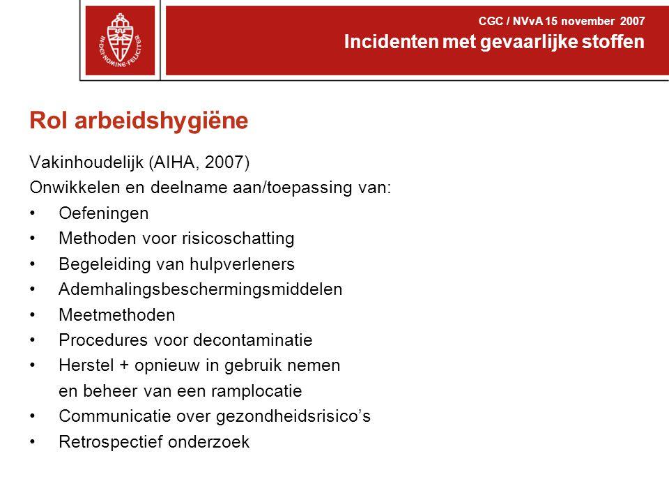Rol arbeidshygiëne Vakinhoudelijk (AIHA, 2007) Onwikkelen en deelname aan/toepassing van: Oefeningen Methoden voor risicoschatting Begeleiding van hul