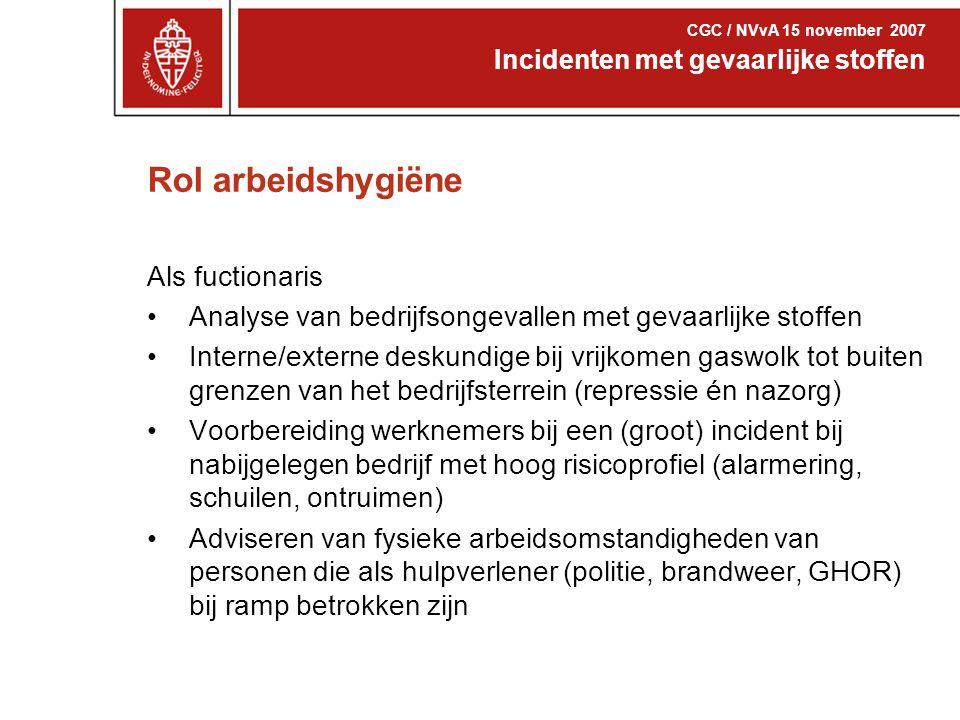 Incidenten met gevaarlijke stoffen CGC / NVvA 15 november 2007 Ventilatievoud ~ 0,5 uur -1 Niet ventileren ~ 50-100 mg/m 3