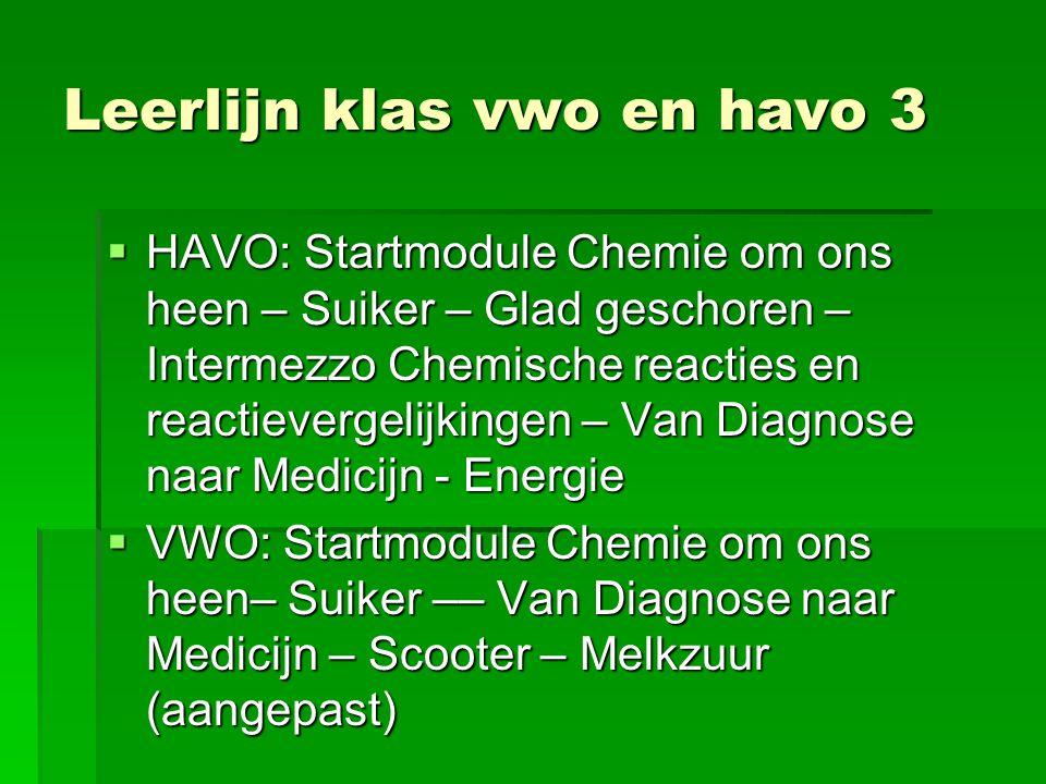 Leerlijn klas vwo en havo 3  HAVO: Startmodule Chemie om ons heen – Suiker – Glad geschoren – Intermezzo Chemische reacties en reactievergelijkingen