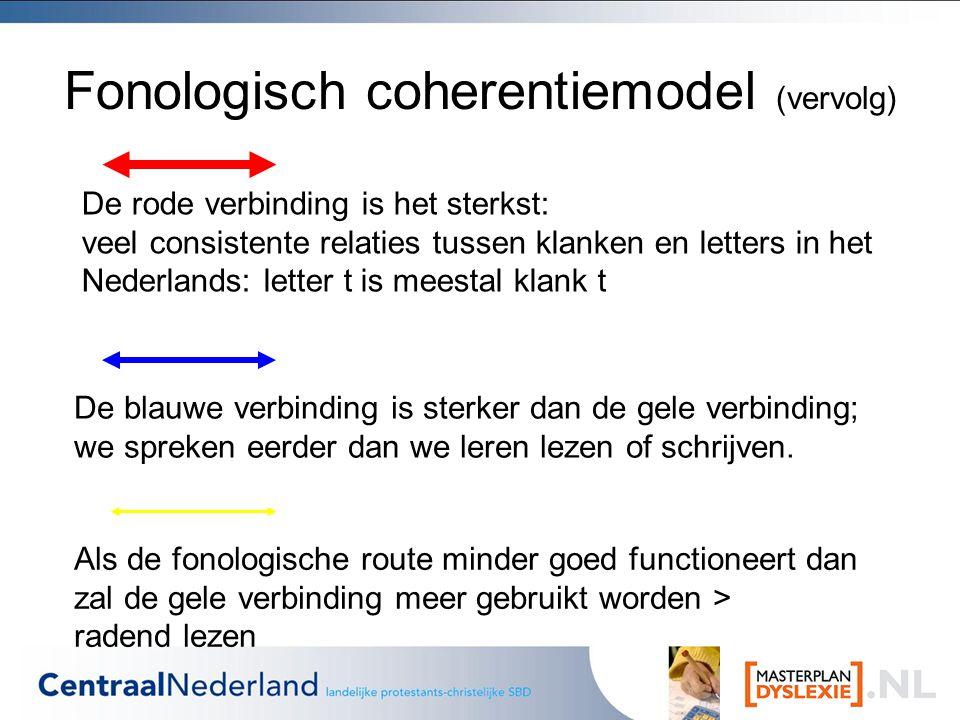 Fonologisch coherentiemodel (vervolg) De blauwe verbinding is sterker dan de gele verbinding; we spreken eerder dan we leren lezen of schrijven.