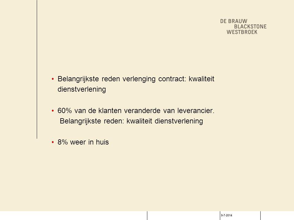 9-7-2014 Belangrijkste reden verlenging contract: kwaliteit dienstverlening 60% van de klanten veranderde van leverancier. Belangrijkste reden: kwalit