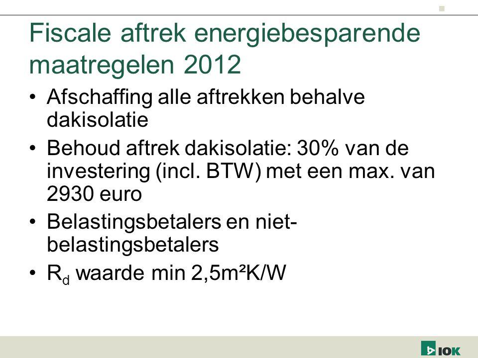 Fiscale aftrek energiebesparende maatregelen 2012 Afschaffing alle aftrekken behalve dakisolatie Behoud aftrek dakisolatie: 30% van de investering (incl.