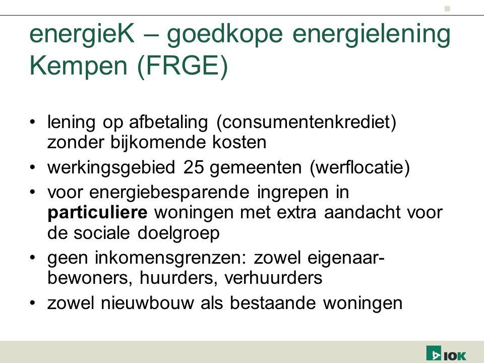 energieK – goedkope energielening Kempen (FRGE) lening op afbetaling (consumentenkrediet) zonder bijkomende kosten werkingsgebied 25 gemeenten (werflo