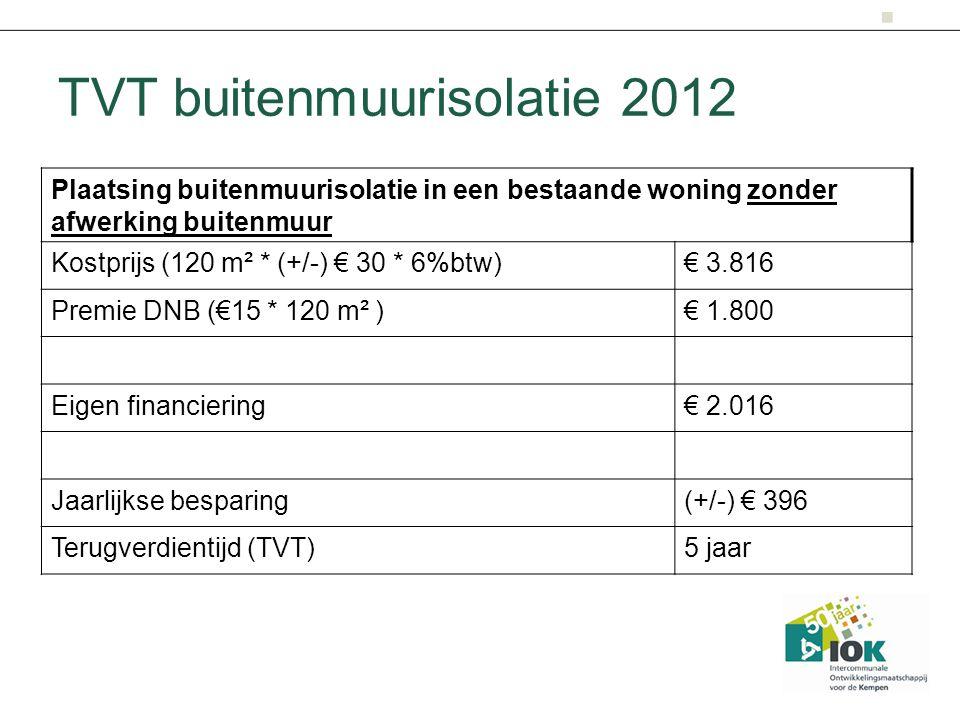 TVT buitenmuurisolatie 2012 Plaatsing buitenmuurisolatie in een bestaande woning zonder afwerking buitenmuur Kostprijs (120 m² * (+/-) € 30 * 6%btw)€ 3.816 Premie DNB (€15 * 120 m² )€ 1.800 Eigen financiering€ 2.016 Jaarlijkse besparing(+/-) € 396 Terugverdientijd (TVT)5 jaar
