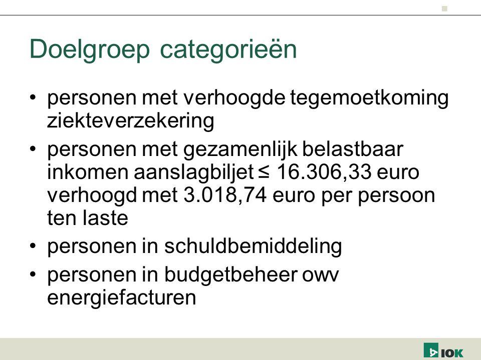 Doelgroep categorieën personen met verhoogde tegemoetkoming ziekteverzekering personen met gezamenlijk belastbaar inkomen aanslagbiljet ≤ 16.306,33 eu