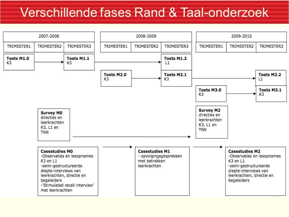 Verschillende fases Rand & Taal-onderzoek