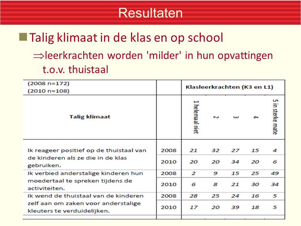Resultaten Talig klimaat in de klas en op school  leerkrachten worden milder in hun opvattingen t.o.v.