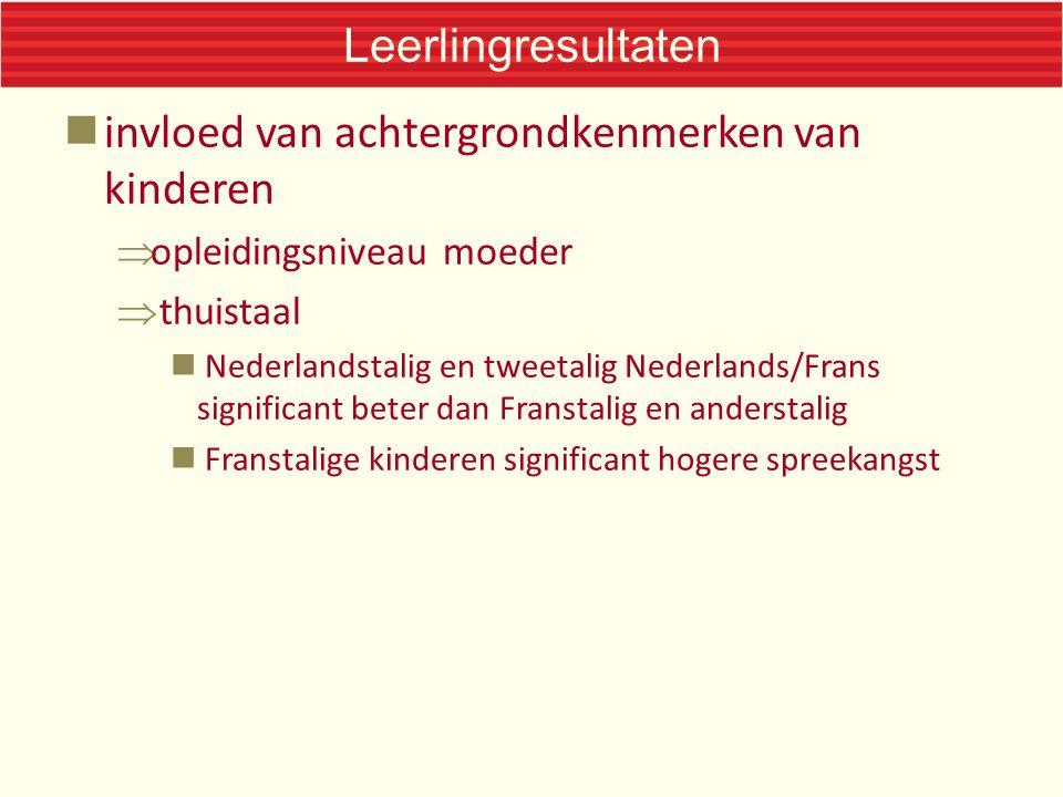 Leerlingresultaten invloed van achtergrondkenmerken van kinderen  opleidingsniveau moeder  thuistaal Nederlandstalig en tweetalig Nederlands/Frans s
