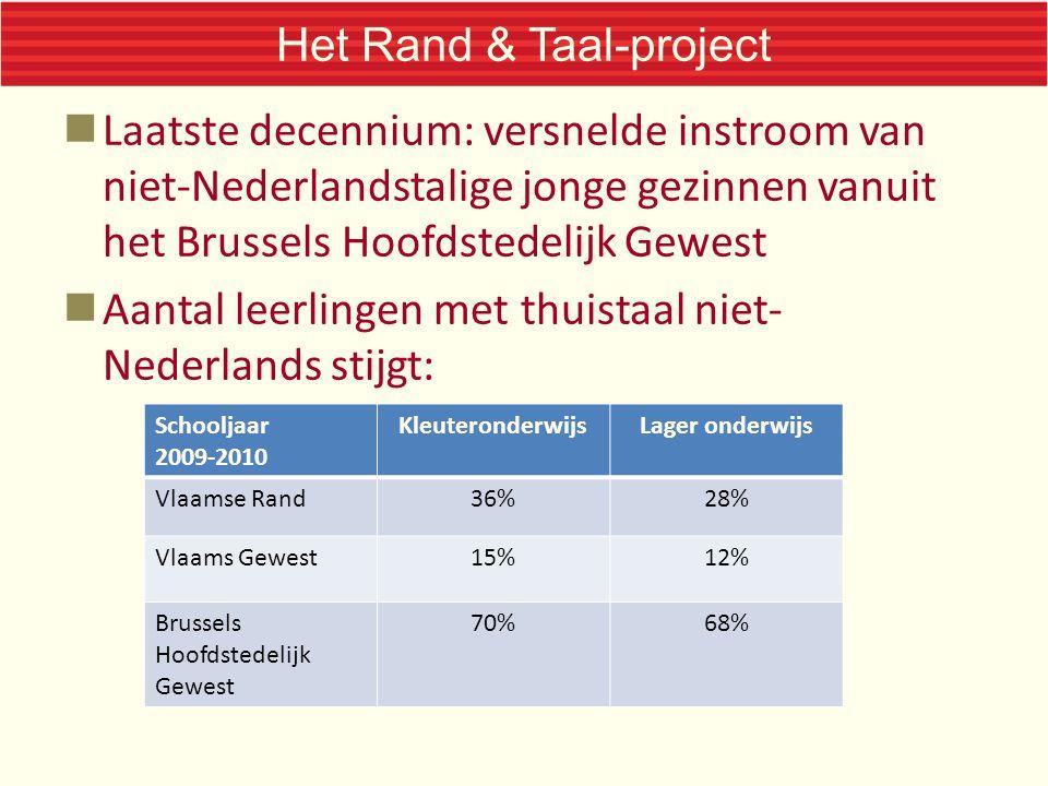 Het Rand & Taal-project Laatste decennium: versnelde instroom van niet-Nederlandstalige jonge gezinnen vanuit het Brussels Hoofdstedelijk Gewest Aanta