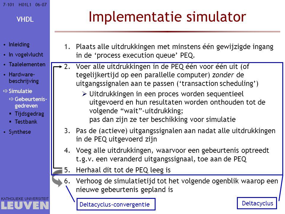 VHDL KATHOLIEKE UNIVERSITEIT 7-10106–07H01L1 Implementatie simulator 1.Plaats alle uitdrukkingen met minstens één gewijzigde ingang in de 'process execution queue' PEQ.