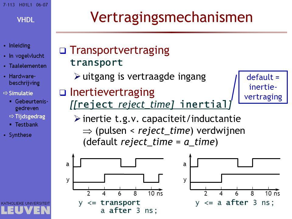 VHDL KATHOLIEKE UNIVERSITEIT 7-11306–07H01L1 Vertragingsmechanismen  Transportvertraging transport  uitgang is vertraagde ingang  Inertievertraging [[ reject reject_time] inertial ]  inertie t.g.v.