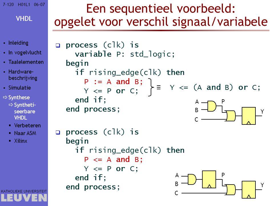 VHDL KATHOLIEKE UNIVERSITEIT 7-12006–07H01L1 Een sequentieel voorbeeld: opgelet voor verschil signaal/variabele  process (clk) is variable P: std_logic; begin if rising_edge(clk) then P := A and B; Y <= P or C; end if; end process;  process (clk) is begin if rising_edge(clk) then P <= A and B; Y <= P or C; end if; end process; A B Y C P A B Y C P ≡ Y <= (A and B) or C; Inleiding In vogelvlucht Taalelementen Hardware- beschrijving Simulatie  Synthese  Syntheti- seerbare VHDL  Verbeteren  Naar ASM  Xilinx