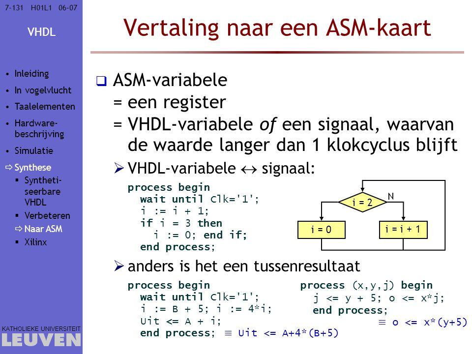 VHDL KATHOLIEKE UNIVERSITEIT 7-13106–07H01L1 Vertaling naar een ASM-kaart  ASM-variabele =een register =VHDL-variabele of een signaal, waarvan de waarde langer dan 1 klokcyclus blijft  VHDL-variabele  signaal: process begin wait until Clk= 1 ; i := i + 1; if i = 3 then i := 0; end if; end process;  anders is het een tussenresultaat process begin wait until Clk= 1 ; i := B + 5; i := 4*i; Uit <= A + i; end process; process (x,y,j) begin j <= y + 5; o <= x*j; end process; i = 0 i = 2 i = i + 1 N  o <= x*(y+5)  Uit <= A+4*(B+5) Inleiding In vogelvlucht Taalelementen Hardware- beschrijving Simulatie  Synthese  Syntheti- seerbare VHDL  Verbeteren  Naar ASM  Xilinx