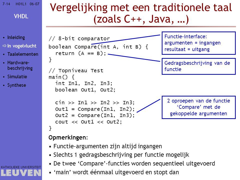 VHDL KATHOLIEKE UNIVERSITEIT 7-1406–07H01L1 Vergelijking met een traditionele taal (zoals C++, Java, …) // 8-bit comparator boolean Compare(int A, int B) { return (A == B); } Functie-interface: argumenten = ingangen resultaat = uitgang Gedragsbeschrijving van de functie Opmerkingen: Functie-argumenten zijn altijd ingangen Slechts 1 gedragsbeschrijving per functie mogelijk De twee 'Compare'-functies worden sequentieel uitgevoerd 'main' wordt éénmaal uitgevoerd en stopt dan 2 oproepen van de functie 'Compare' met de gekoppelde argumenten // Topniveau Test main() { int In1, In2, In3; boolean Out1, Out2; cin >> In1 >> In2 >> In3; Out1 = Compare(In1, In2); Out2 = Compare(In1, In3); cout << Out1 << Out2; } Inleiding  In vogelvlucht Taalelementen Hardware- beschrijving Simulatie Synthese