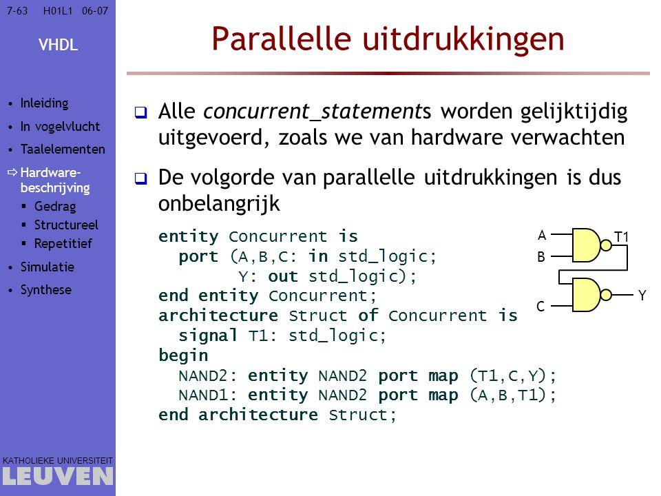 VHDL KATHOLIEKE UNIVERSITEIT 7-6306–07H01L1 Parallelle uitdrukkingen  Alle concurrent_statements worden gelijktijdig uitgevoerd, zoals we van hardware verwachten  De volgorde van parallelle uitdrukkingen is dus onbelangrijk entity Concurrent is port (A,B,C: in std_logic; Y: out std_logic); end entity Concurrent; architecture Struct of Concurrent is signal T1: std_logic; begin NAND2: entity NAND2 port map (T1,C,Y); NAND1: entity NAND2 port map (A,B,T1); end architecture Struct; A B C Y T1 Inleiding In vogelvlucht Taalelementen  Hardware- beschrijving  Gedrag  Structureel  Repetitief Simulatie Synthese