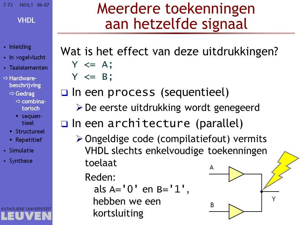 VHDL KATHOLIEKE UNIVERSITEIT 7-7306–07H01L1 Meerdere toekenningen aan hetzelfde signaal Wat is het effect van deze uitdrukkingen.