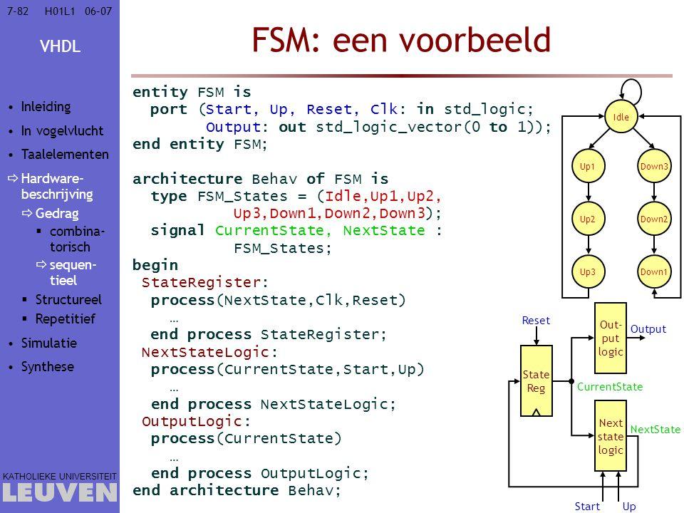 VHDL KATHOLIEKE UNIVERSITEIT 7-8206–07H01L1 FSM: een voorbeeld entity FSM is port (Start, Up, Reset, Clk: in std_logic; Output: out std_logic_vector(0