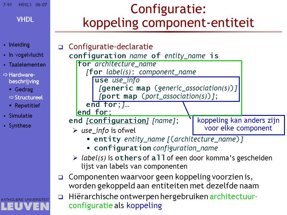 VHDL KATHOLIEKE UNIVERSITEIT 7-9106–07H01L1 Configuratie: koppeling component-entiteit  Configuratie-declaratie configuration name of entity_name is