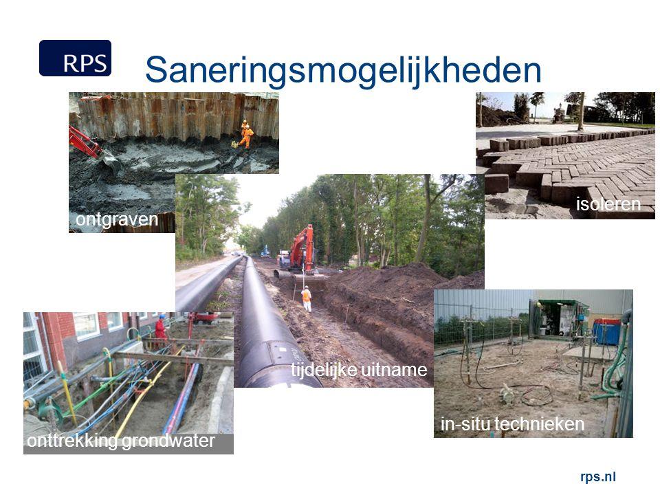 rps.nl Saneringsmogelijkheden ontgraven isoleren tijdelijke uitname onttrekking grondwater in-situ technieken