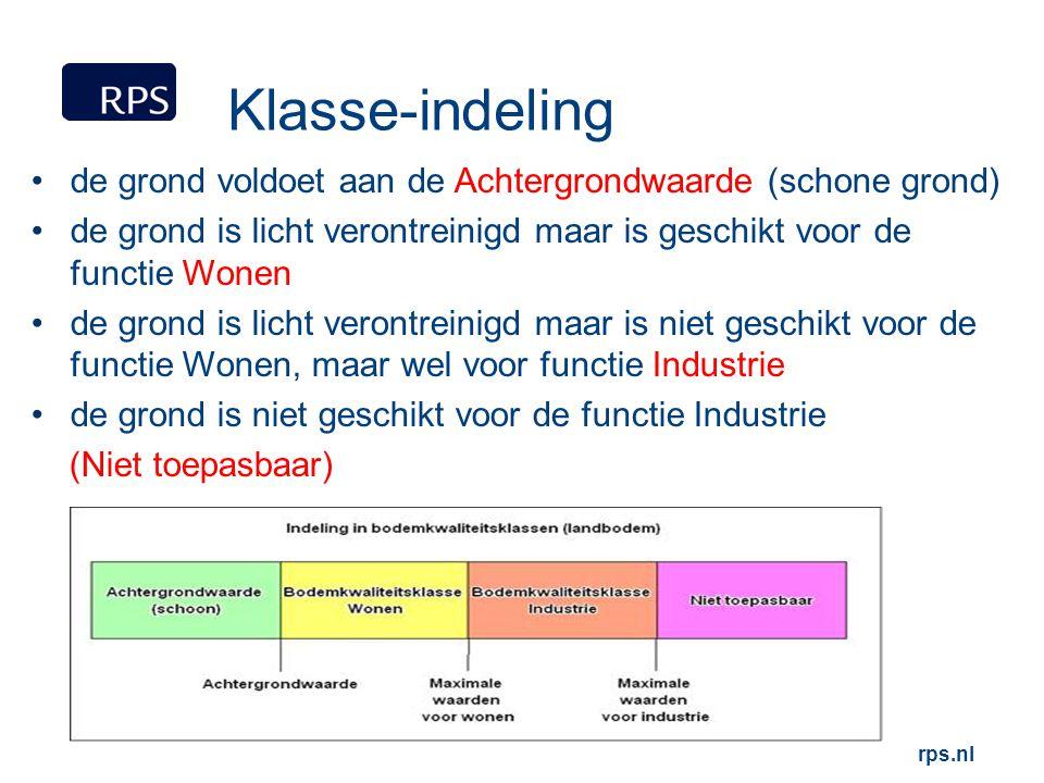 rps.nl Klasse-indeling de grond voldoet aan de Achtergrondwaarde (schone grond) de grond is licht verontreinigd maar is geschikt voor de functie Wonen