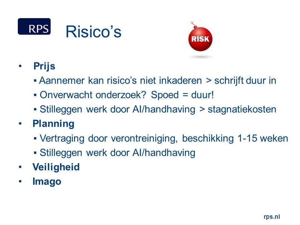 rps.nl Risico's Prijs ▪ Aannemer kan risico's niet inkaderen > schrijft duur in ▪ Onverwacht onderzoek? Spoed = duur! ▪ Stilleggen werk door AI/handha