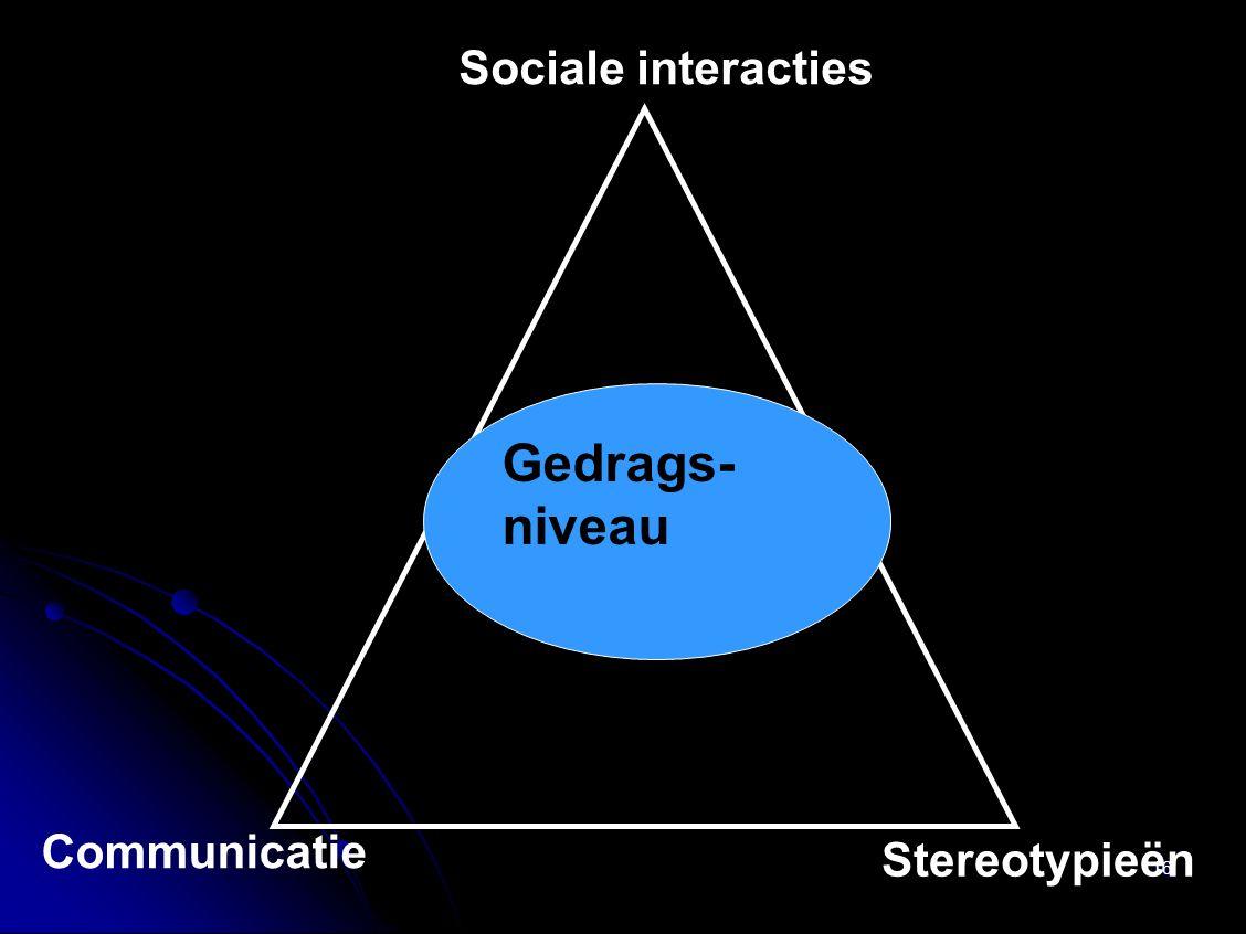 16 Sociale interacties Communicatie Stereotypieën Gedrags- niveau