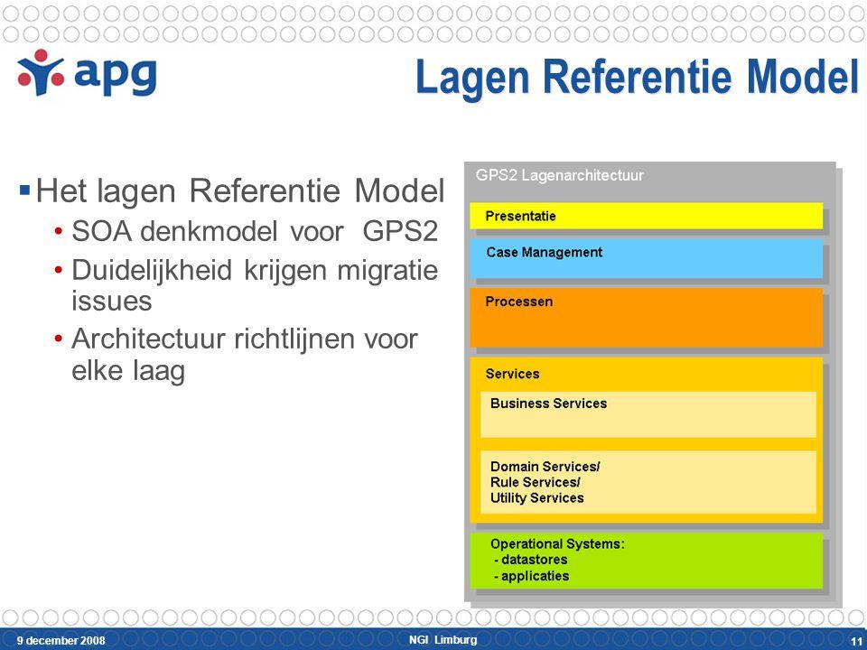 NGI Limburg 9 december 2008 11 Lagen Referentie Model  Het lagen Referentie Model SOA denkmodel voor GPS2 Duidelijkheid krijgen migratie issues Archi