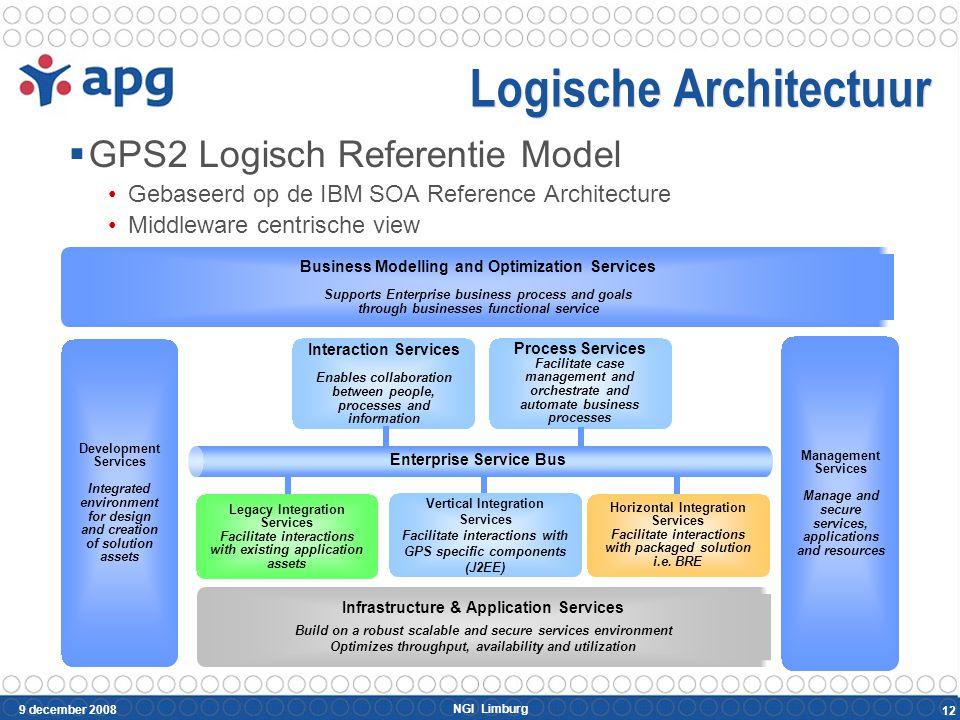 NGI Limburg 9 december 2008 12 Logische Architectuur  GPS2 Logisch Referentie Model Gebaseerd op de IBM SOA Reference Architecture Middleware centris