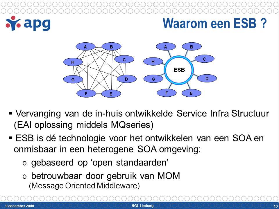 NGI Limburg 9 december 2008 13 Waarom een ESB ?  Vervanging van de in-huis ontwikkelde Service Infra Structuur (EAI oplossing middels MQseries)  ESB
