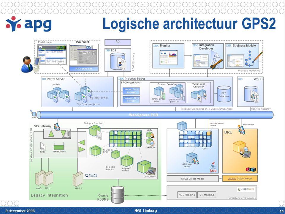 NGI Limburg 9 december 2008 14 Logische architectuur GPS2