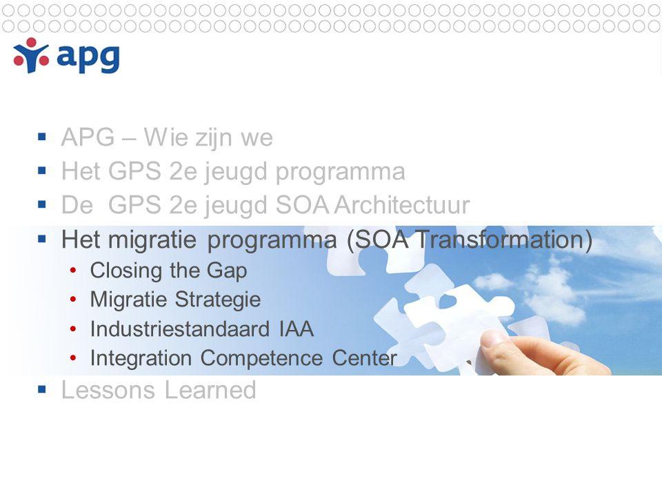 NGI Limburg 9 december 2008 15  APG – Wie zijn we  Het GPS 2e jeugd programma  De GPS 2e jeugd SOA Architectuur  Het migratie programma (SOA Trans