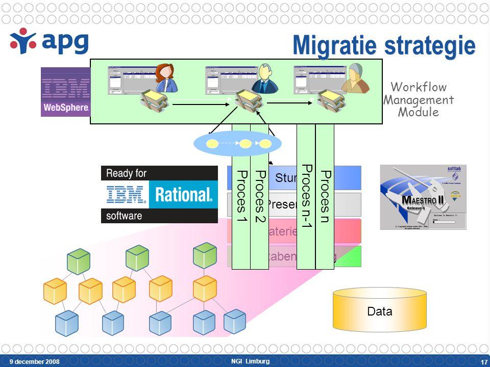 NGI Limburg 9 december 2008 17 Sturing Databenadering Materielogica Presentatie Proces 1 proces Workflow Management Module Migratie strategie Proces 2