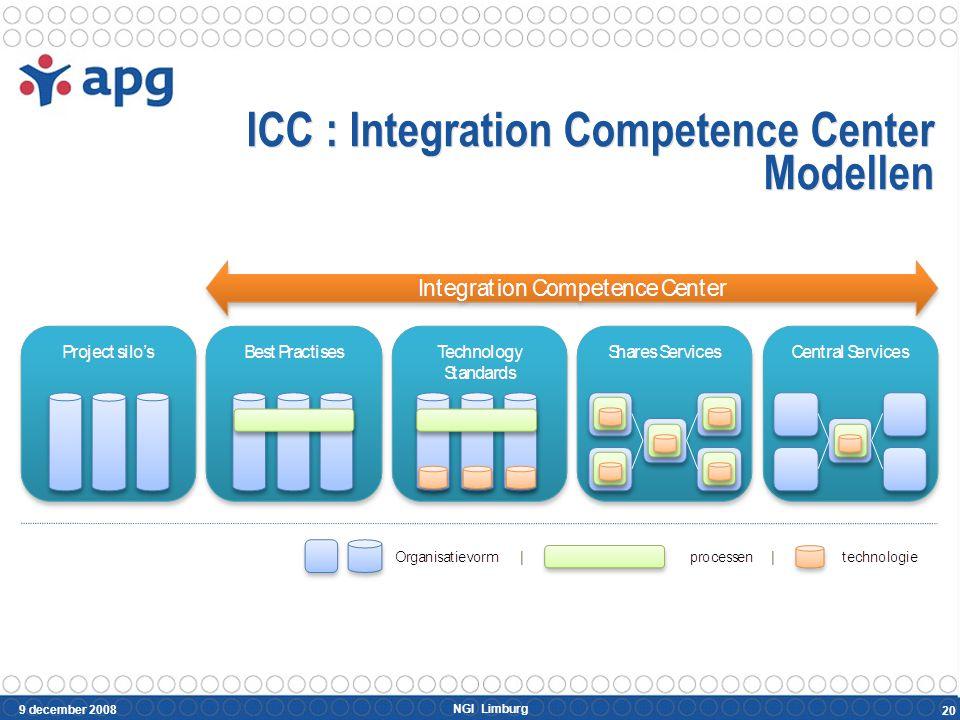 NGI Limburg 9 december 2008 20 ICC : Integration Competence Center Modellen