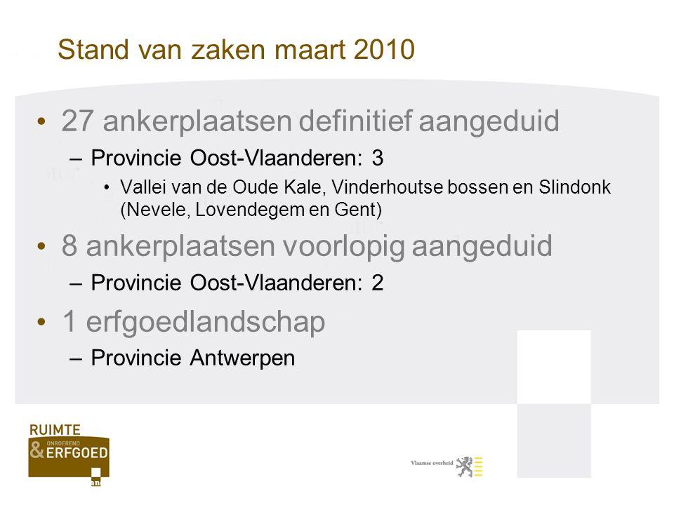 Stand van zaken maart 2010 27 ankerplaatsen definitief aangeduid –Provincie Oost-Vlaanderen: 3 Vallei van de Oude Kale, Vinderhoutse bossen en Slindon