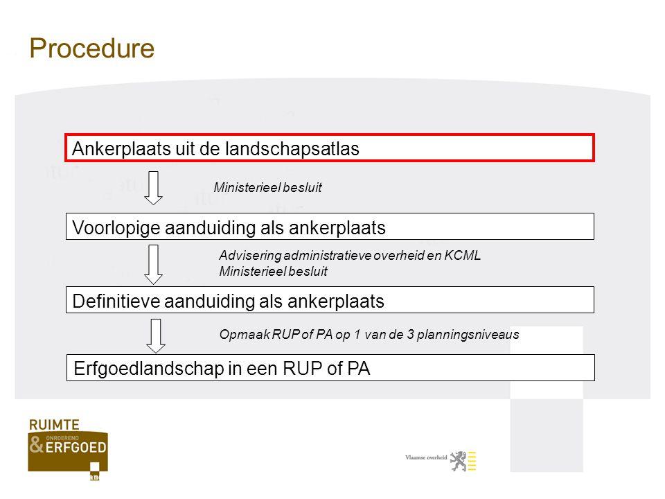 Landschapsatlas Gebiedsdekkende, wetenschappelijk onderbouwde inventaris van de waardevolle landschappen van Vlaanderen = Landschapsatlas http://geo-vlaanderen.agiv.be/geo- vlaanderen/landschapsatlas/ http://geo-vlaanderen.agiv.be/geo- vlaanderen/landschapsatlas/ 381 ankerplaatsen in landschapsatlas Agentschap R-O Vlaanderen, onroerend erfgoed Aanduiding ankerplaatsen
