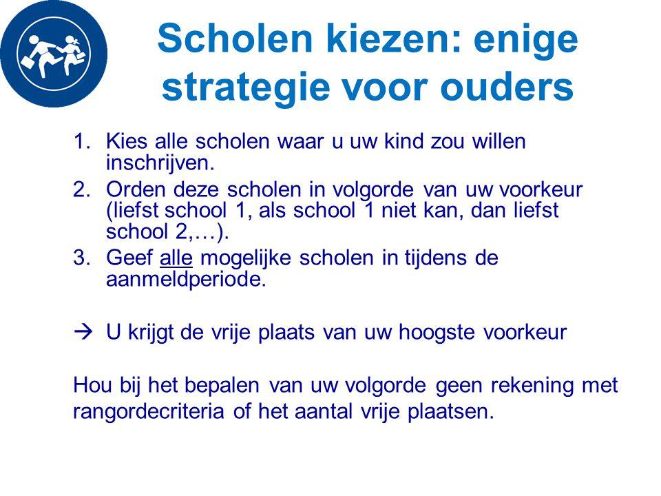 Scholen kiezen: enige strategie voor ouders 1.Kies alle scholen waar u uw kind zou willen inschrijven. 2.Orden deze scholen in volgorde van uw voorkeu